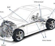 Muğla Menteşe Sürücü Kursu Araç Tekniği ve Motor Bilgisi Videoları